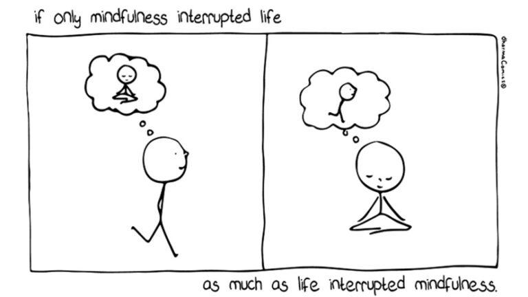 Mind full or Mindful, Επίγνωση - ενσυνειδητότητα